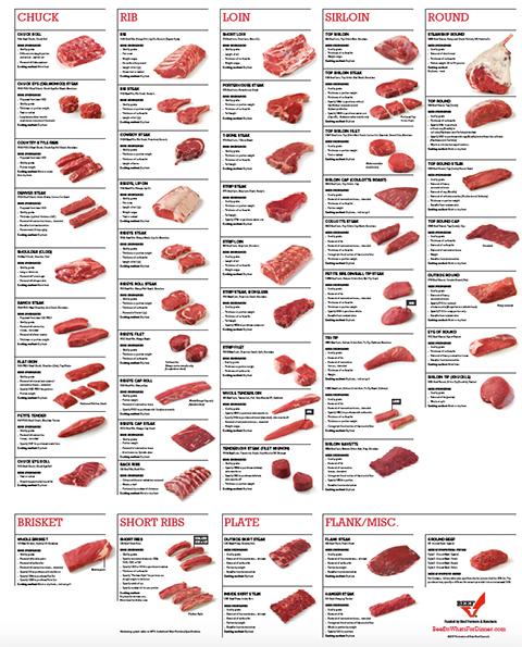 US Beef China Exports - Agronomics International